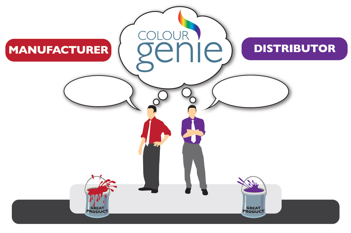 Manufacturer and Distributor Graphic